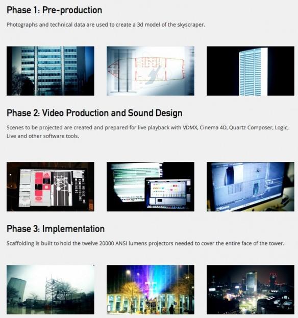 Tag Gnomalab - Página 4 de 5 - Vjspain Comunidad Audiovisual